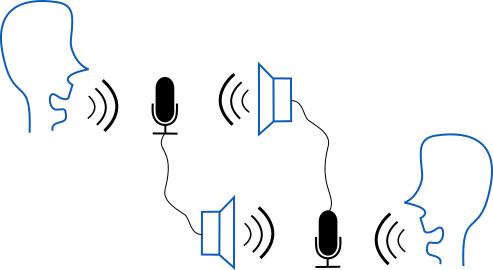 GStreamer Echo Canceller