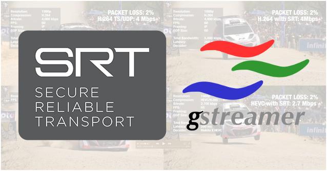 SRT in GStreamer
