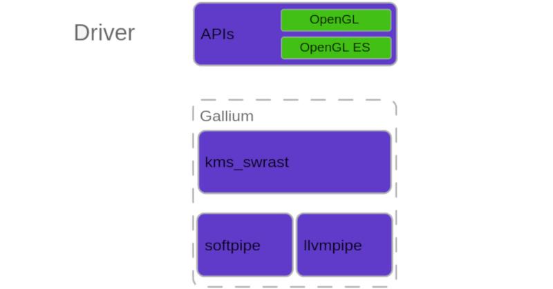 Linux Kernel 4 18